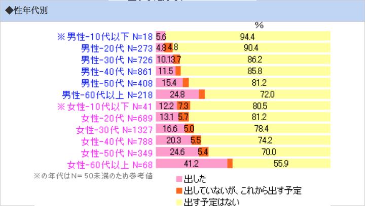 スクリーンショット 2015-04-11 17.49.43